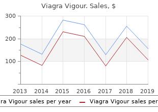 viagra vigour 800mg free shipping
