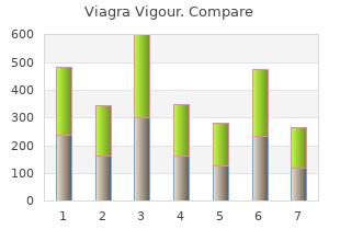generic 800mg viagra vigour visa