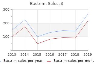 buy cheap bactrim 960 mg