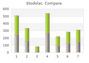 generic etodolac 200 mg amex