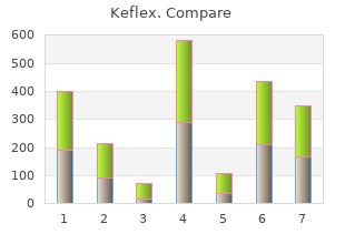 keflex 750mg sale