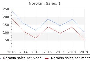 safe 400 mg noroxin