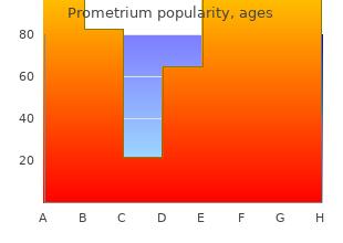 buy prometrium 100mg online