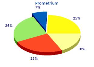 buy prometrium 100mg with mastercard