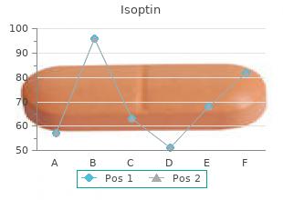 generic 120mg isoptin amex