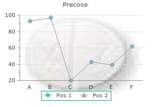 trusted precose 25mg