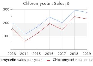 order 250mg chloromycetin with amex