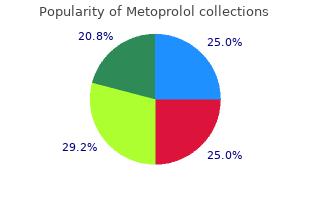 buy discount metoprolol 100mg line