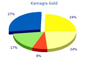 proven 100mg kamagra gold