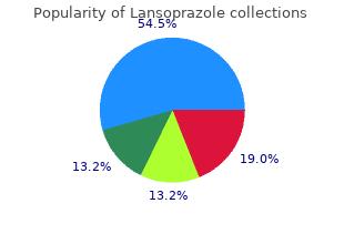 purchase lansoprazole 15 mg amex