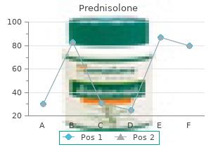 purchase prednisolone 5mg line