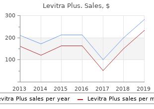 generic levitra plus 400mg online