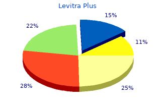 levitra plus 400 mg generic