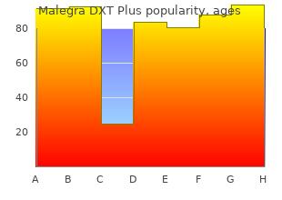 discount 160mg malegra dxt plus otc