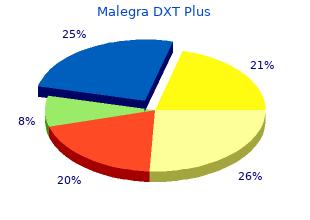 quality malegra dxt plus 160 mg
