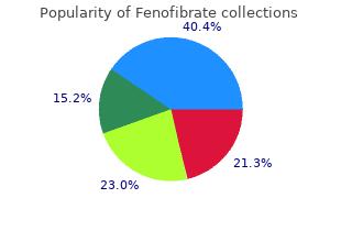 generic fenofibrate 160 mg free shipping
