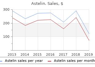 buy generic astelin 10  ml on-line