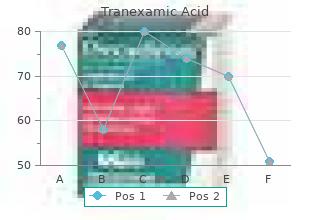 generic 500 mg tranexamic with amex