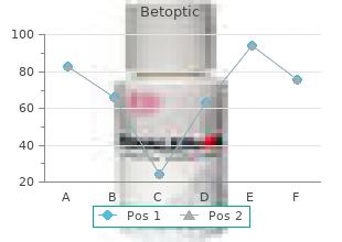 buy generic betoptic 5 ml online