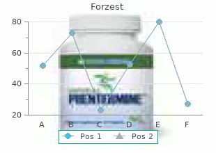 cheap 20 mg forzest mastercard