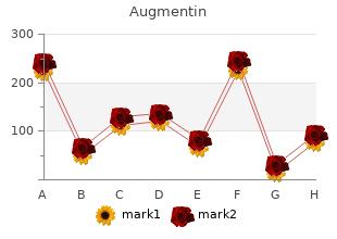 buy augmentin 625 mg line
