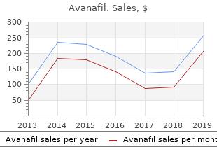 buy avanafil 200mg without prescription