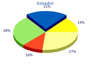 quality estradiol 2mg