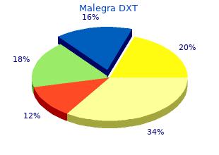 purchase 130 mg malegra dxt