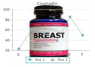discount coumadin 2 mg visa