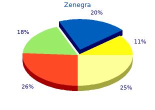 zenegra 100 mg cheap