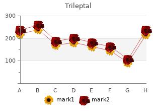 trileptal 600 mg generic