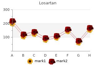 safe losartan 25 mg